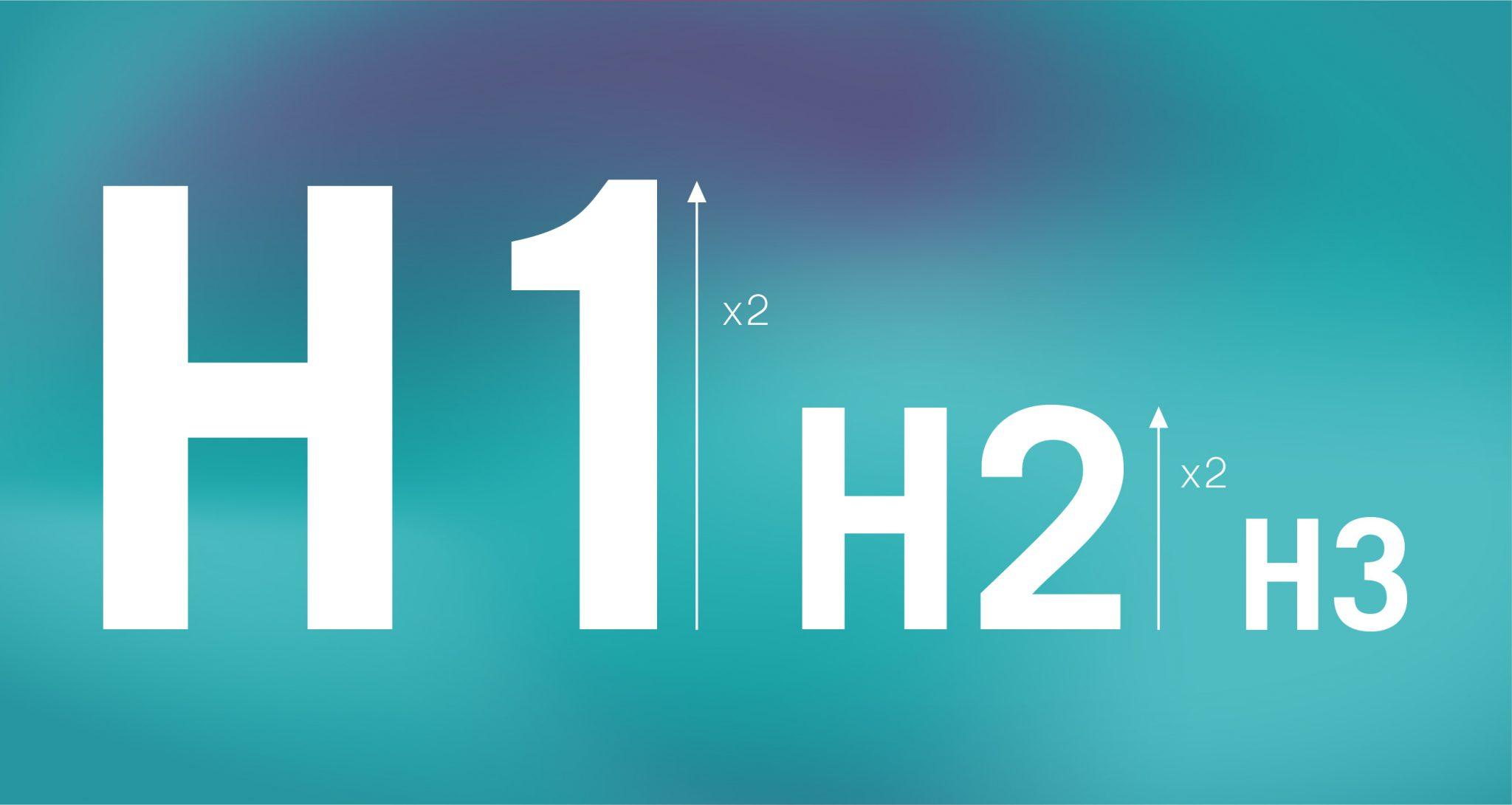 H1, H2, H3